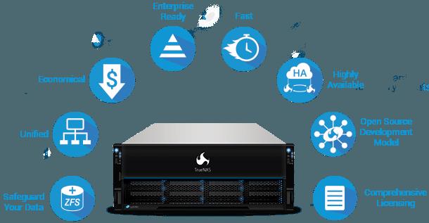 iXsystems TrueNAS M40   OpenStorageNAS com